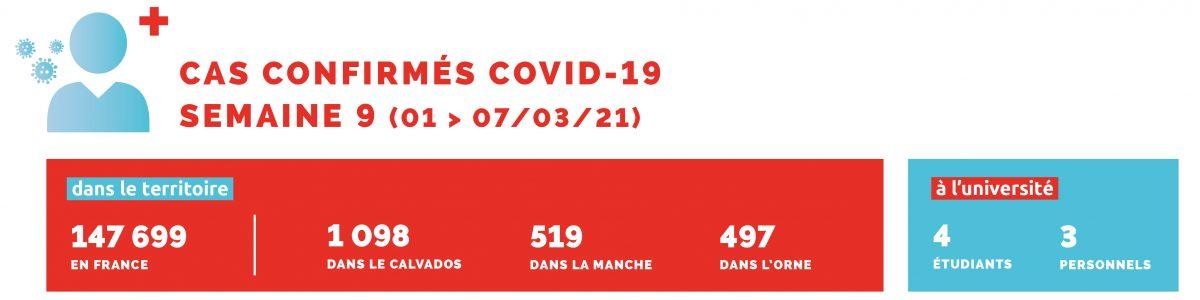 chiffres COVID